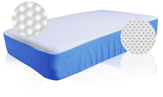 Almohada Blue Rest Dual Relax 6257 70x40